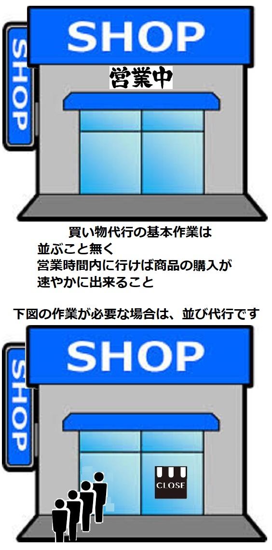 買い物代行の基本作業の説明